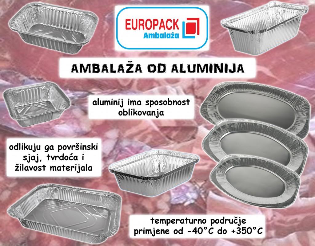 Ambalaža od aluminija
